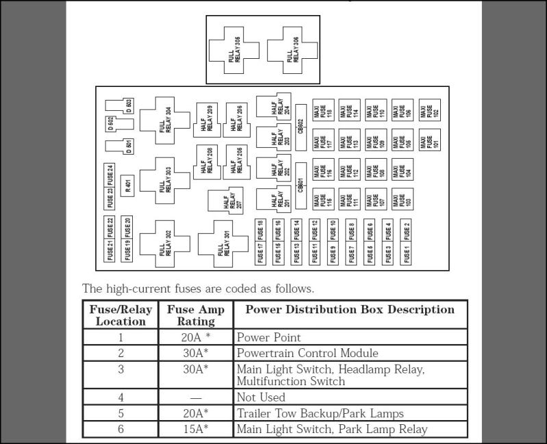 2001 ford expedition owners manual fuse box